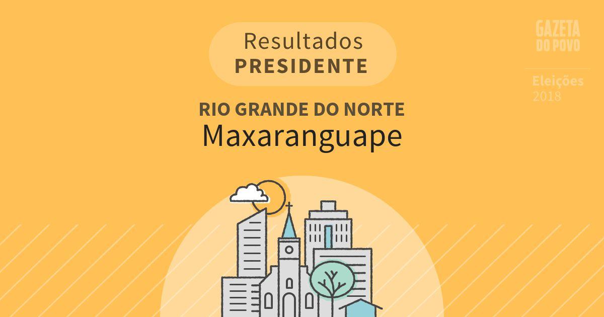Resultados para Presidente no Rio Grande do Norte em Maxaranguape (RN)