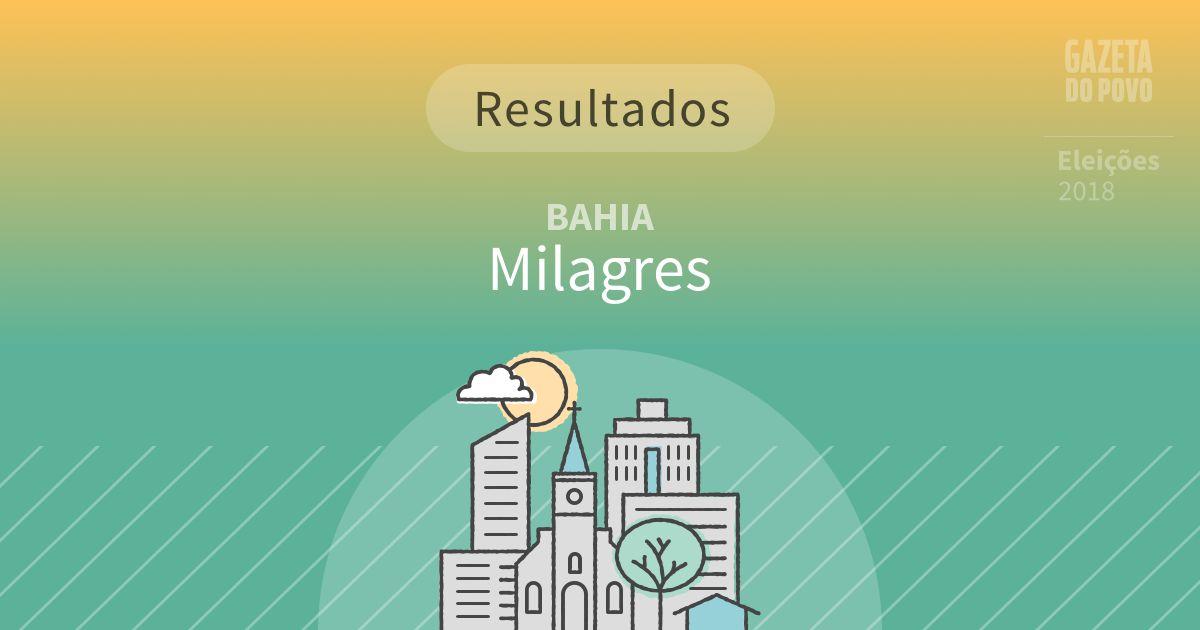 Resultados da votação em Milagres (BA)