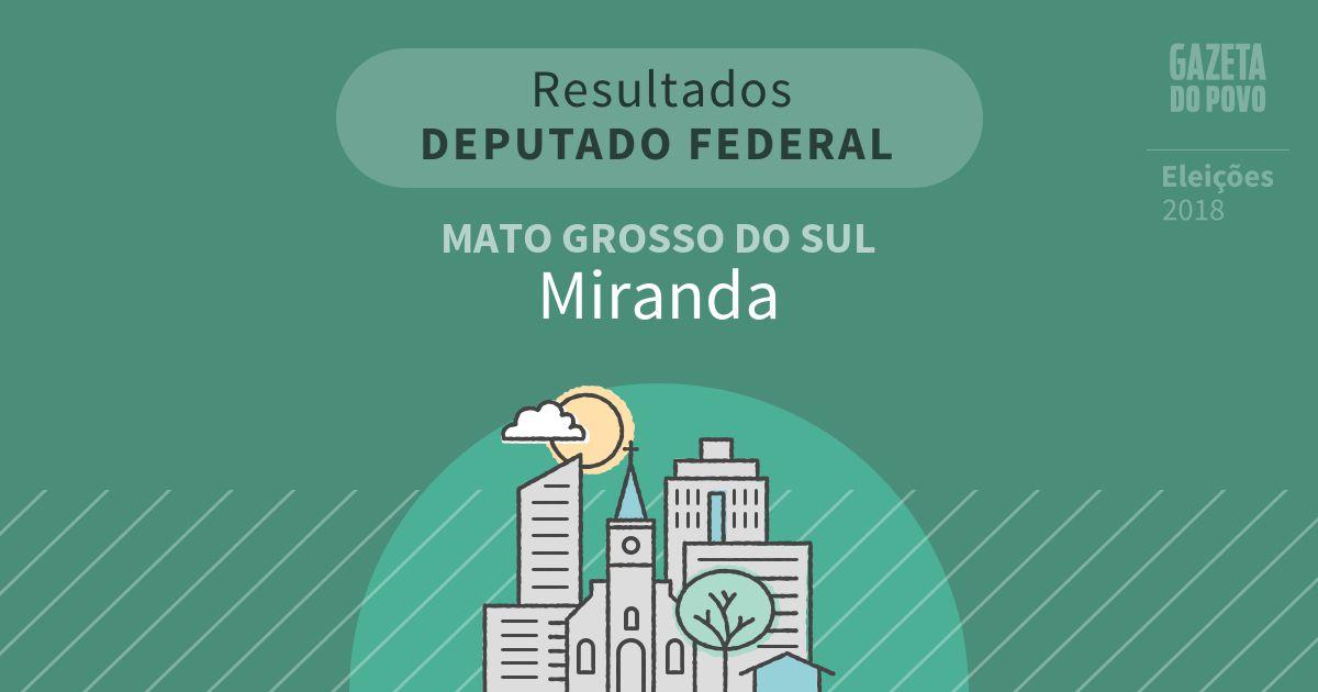 Resultados para Deputado Federal no Mato Grosso do Sul em Miranda (MS)