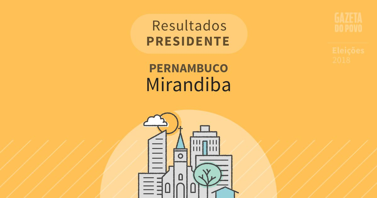Resultados para Presidente em Pernambuco em Mirandiba (PE)