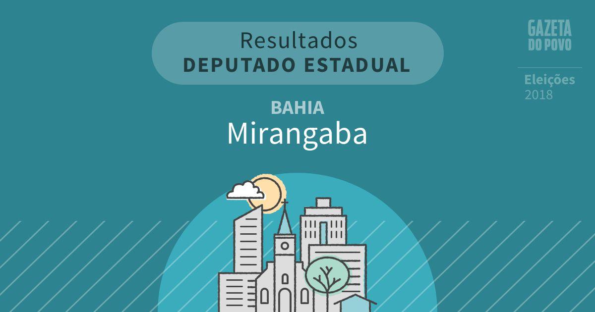 Resultados para Deputado Estadual na Bahia em Mirangaba (BA)