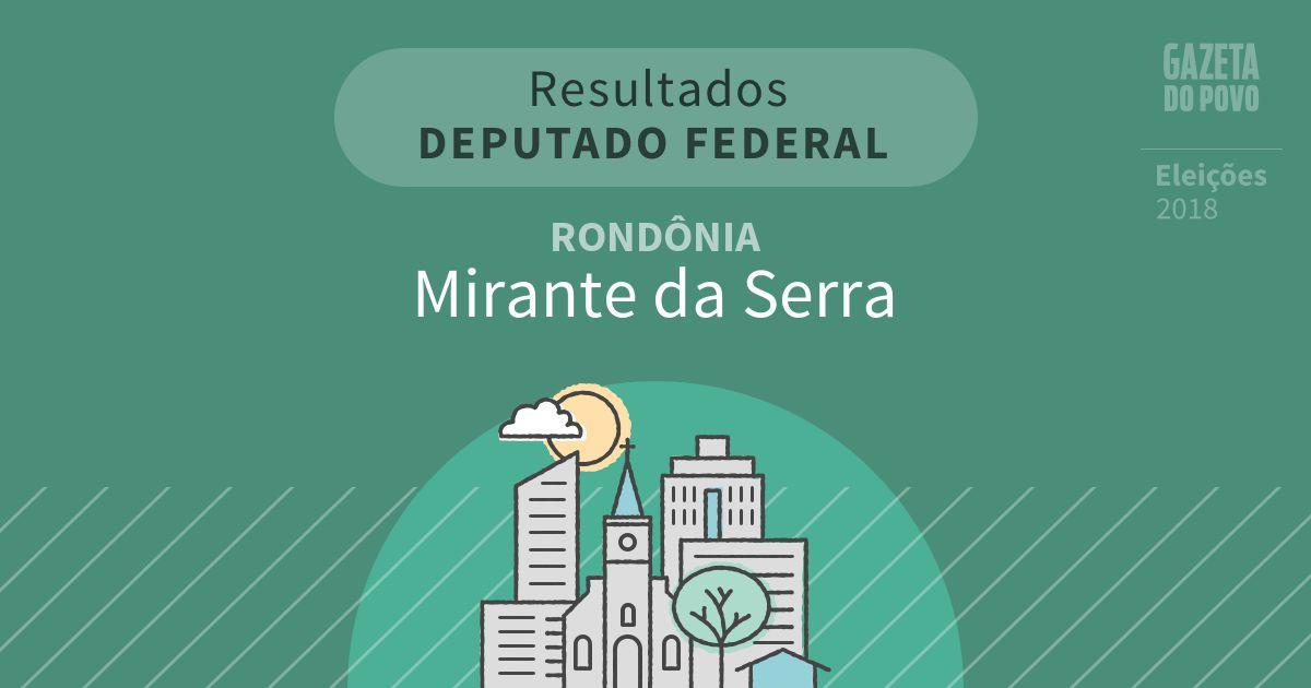 Resultados para Deputado Federal em Rondônia em Mirante da Serra (RO)