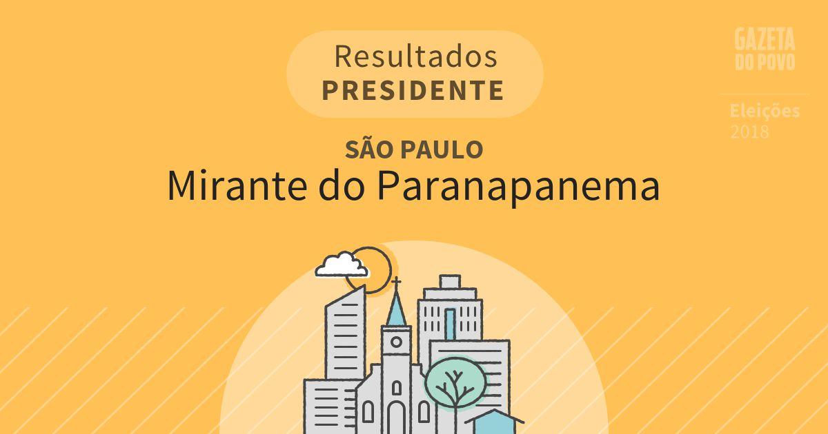 Resultados para Presidente em São Paulo em Mirante do Paranapanema (SP)