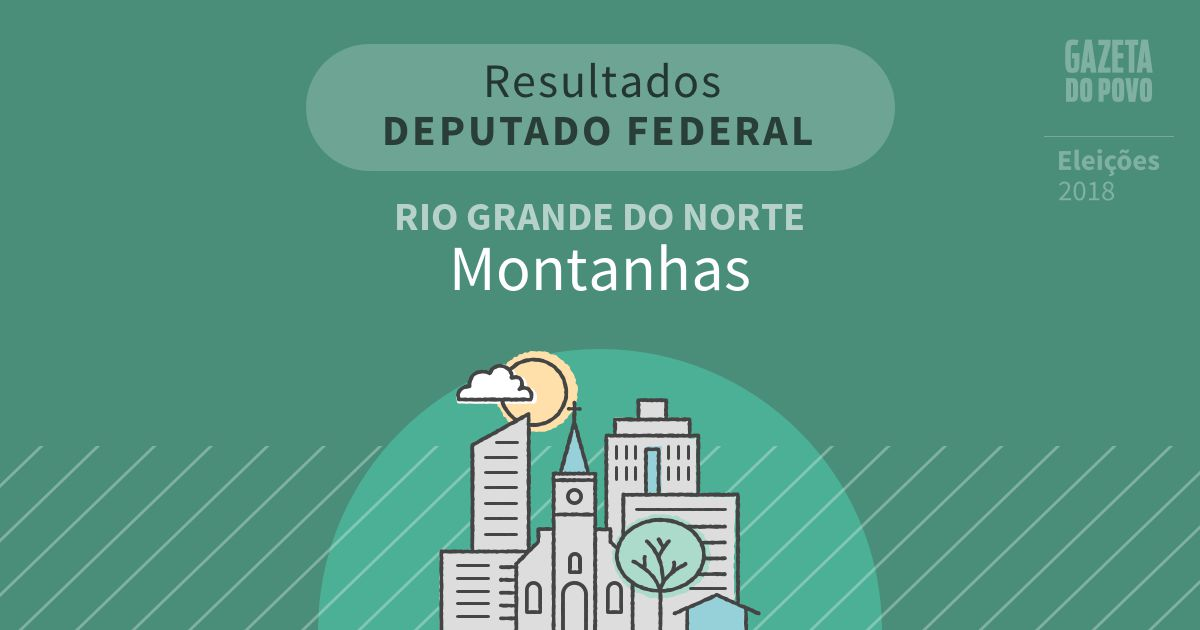Resultados para Deputado Federal no Rio Grande do Norte em Montanhas (RN)