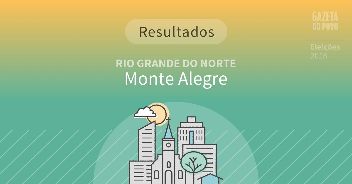 Resultados da votação em Monte Alegre (RN)