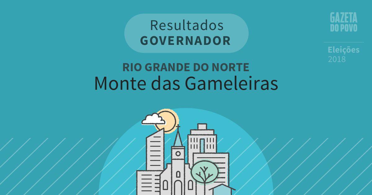 Resultados para Governador no Rio Grande do Norte em Monte das Gameleiras (RN)