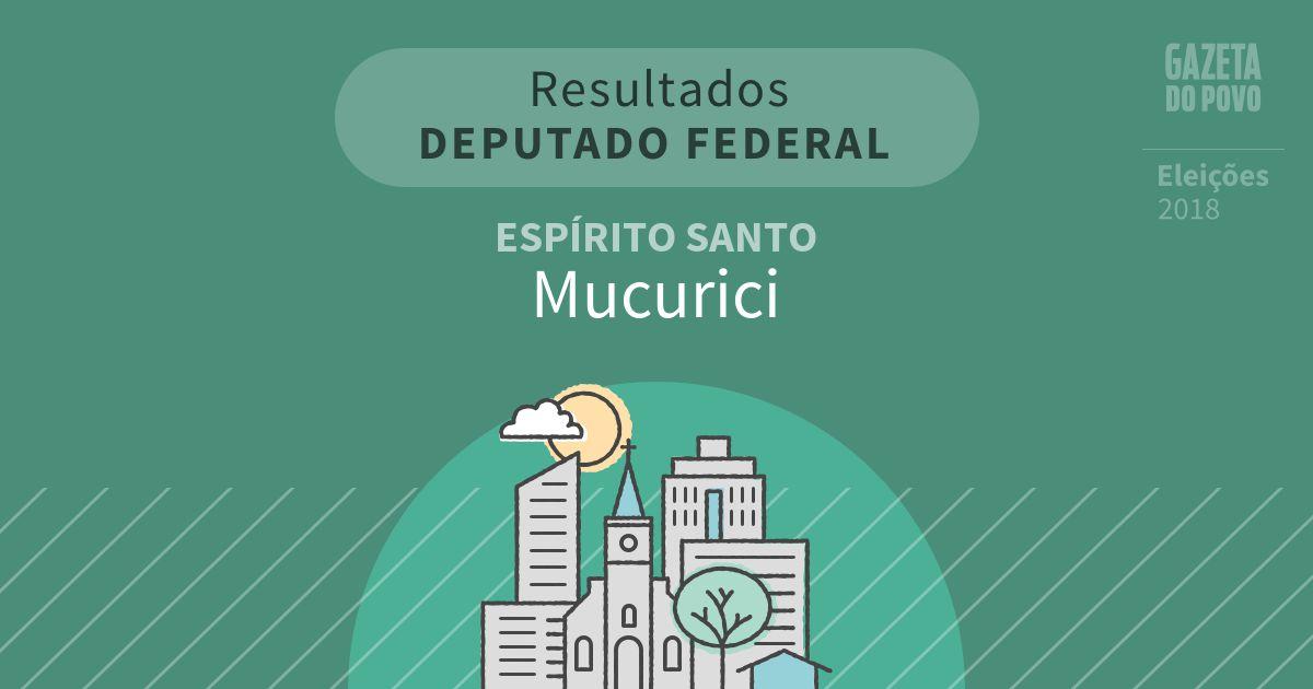 Resultados para Deputado Federal no Espírito Santo em Mucurici (ES)
