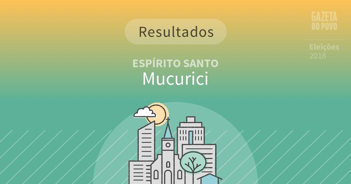 Resultados da votação em Mucurici (ES)