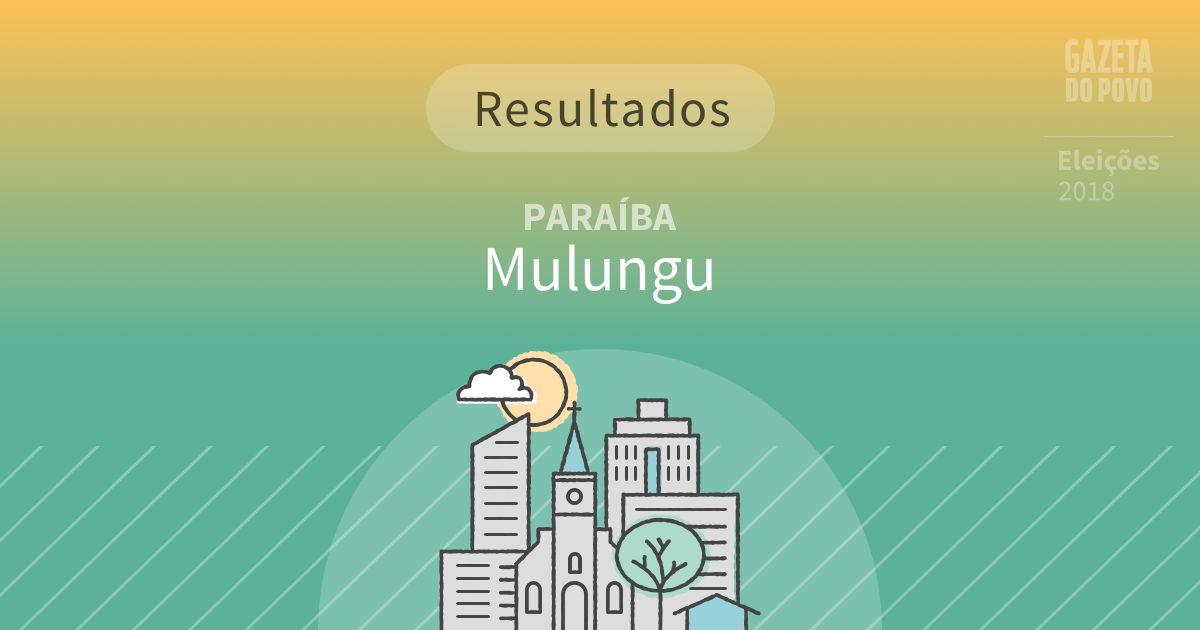 Resultados da votação em Mulungu (PB)