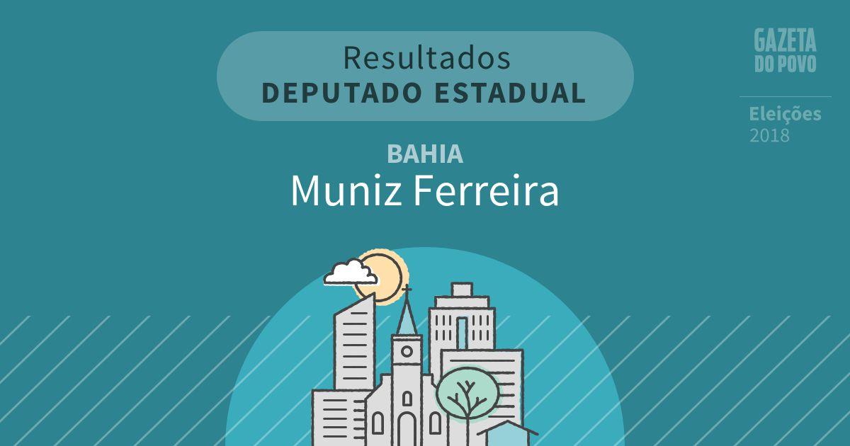 Resultados para Deputado Estadual na Bahia em Muniz Ferreira (BA)