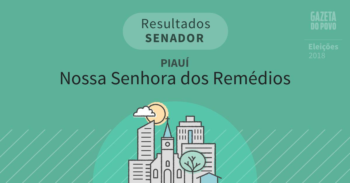 Resultados para Senador no Piauí em Nossa Senhora dos Remédios (PI)