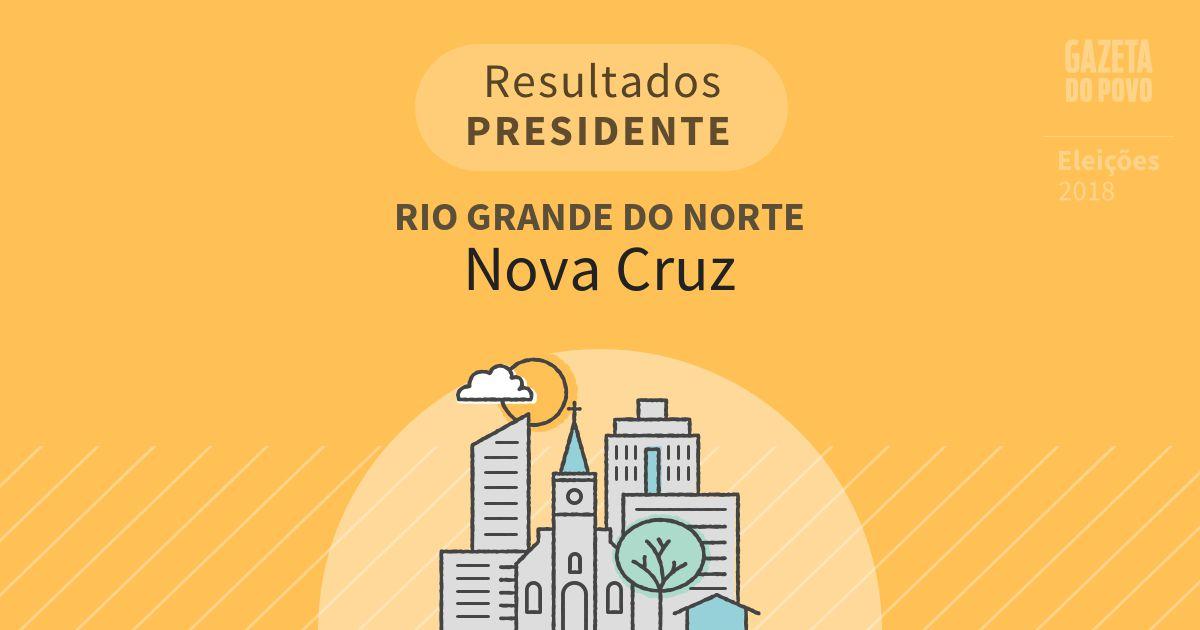 Resultados para Presidente no Rio Grande do Norte em Nova Cruz (RN)