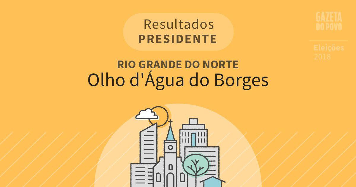 Resultados para Presidente no Rio Grande do Norte em Olho d'Água do Borges (RN)