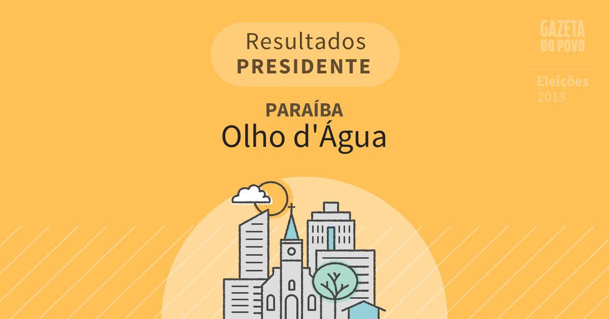Resultados para Presidente na Paraíba em Olho d'Água (PB)
