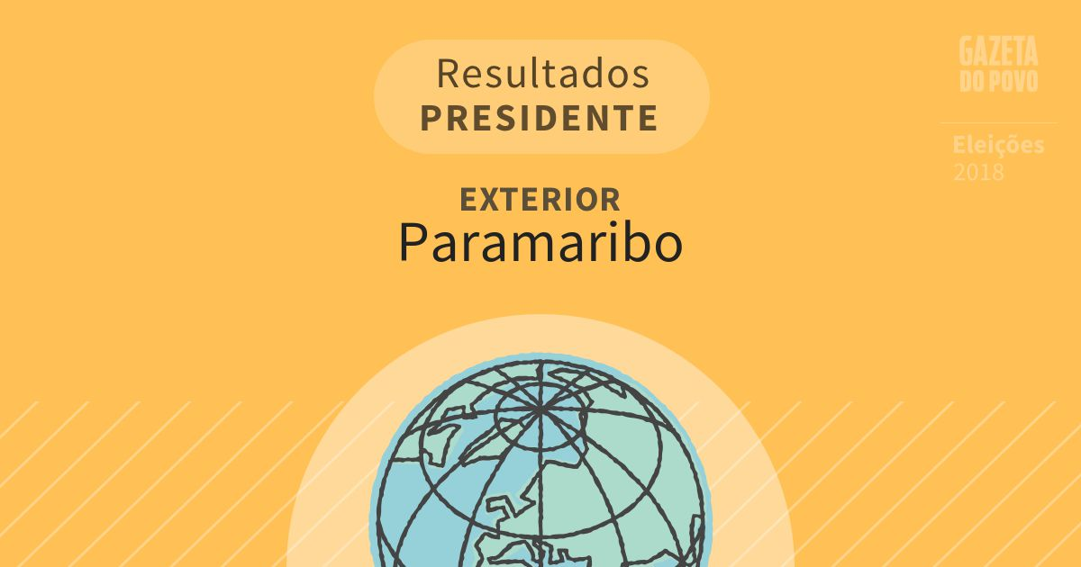 Resultados para Presidente no Exterior em Paramaribo (Exterior)