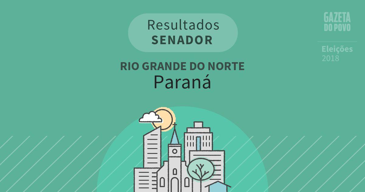 Resultados para Senador no Rio Grande do Norte em Paraná (RN)