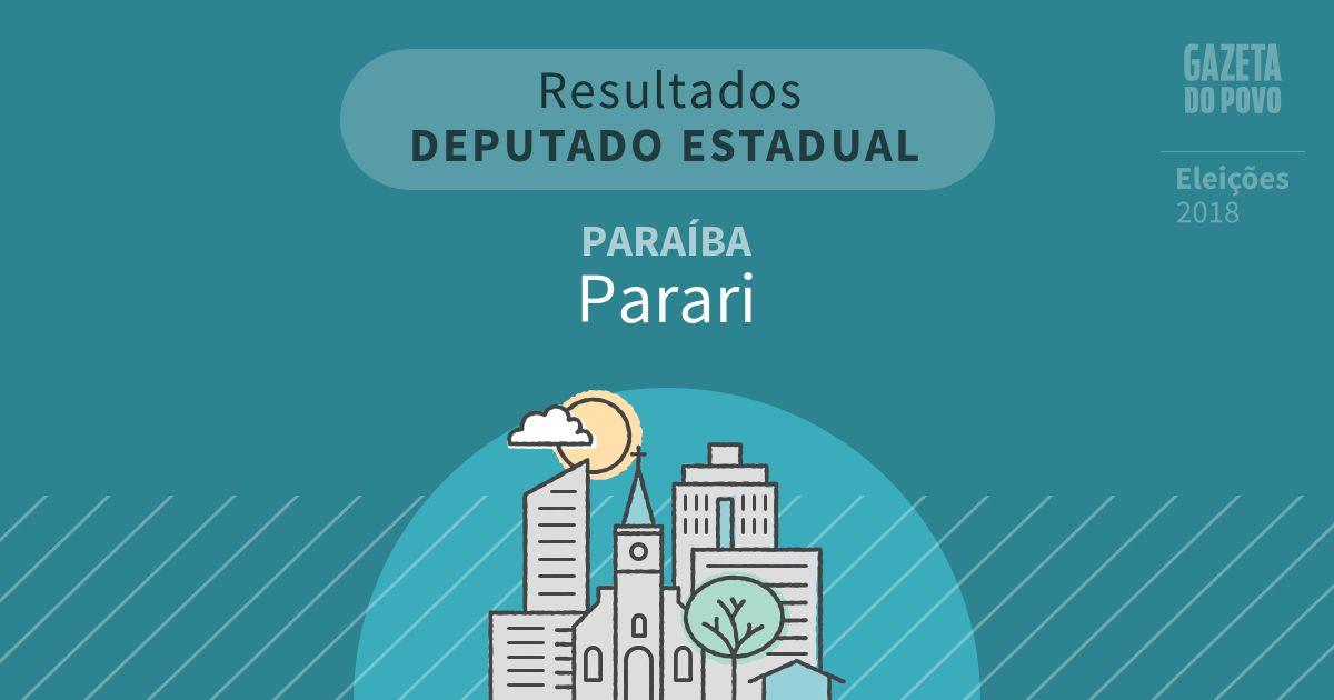 Resultados para Deputado Estadual na Paraíba em Parari (PB)