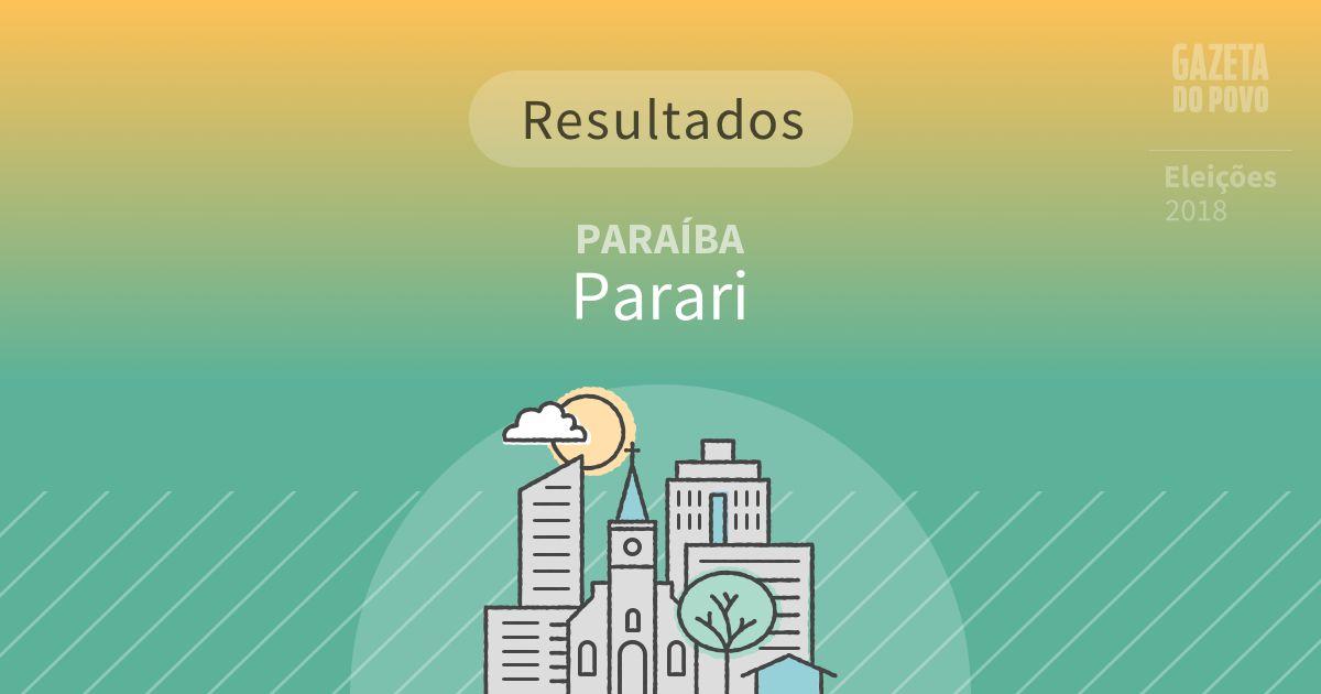 Resultados da votação em Parari (PB)