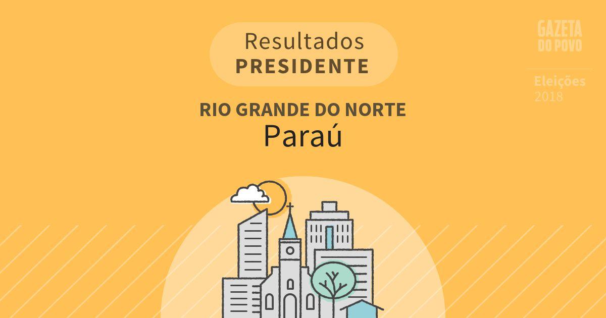Resultados para Presidente no Rio Grande do Norte em Paraú (RN)