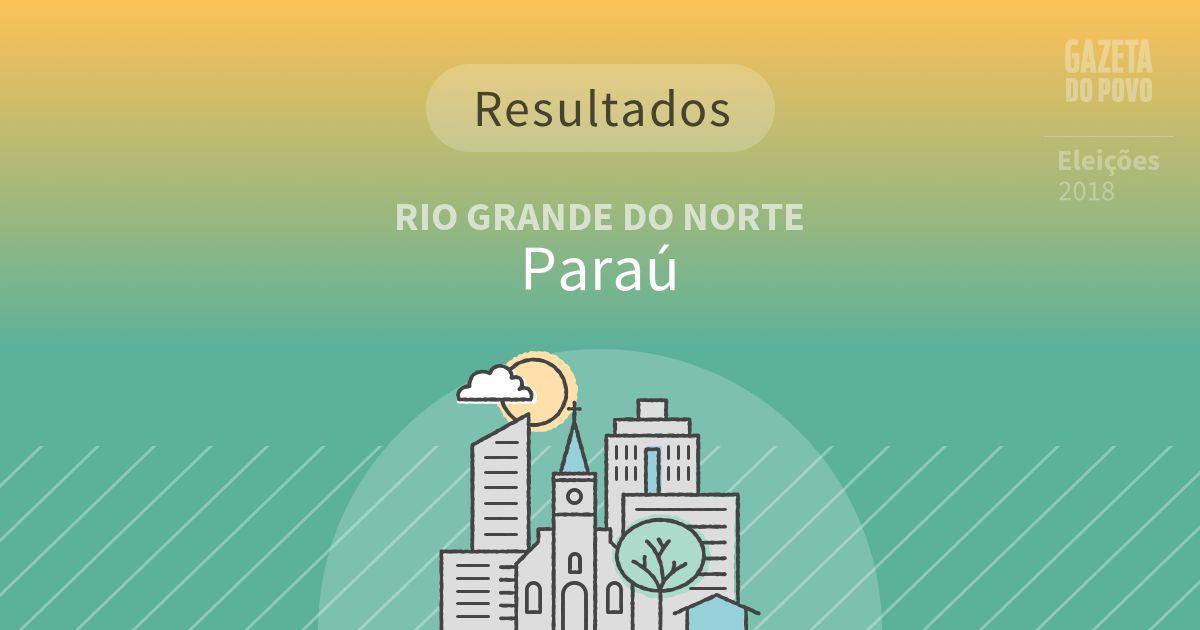 Resultados da votação em Paraú (RN)