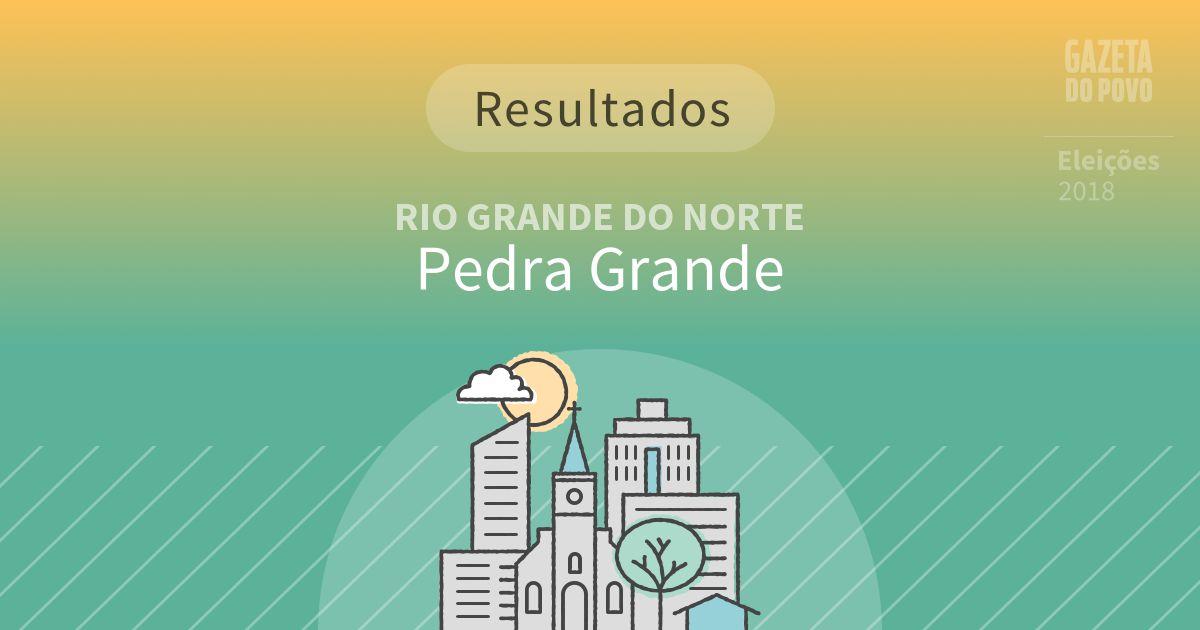 Resultados da votação em Pedra Grande (RN)