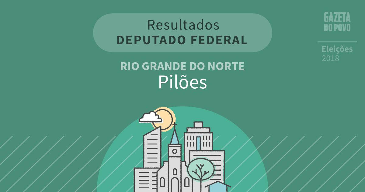 Resultados para Deputado Federal no Rio Grande do Norte em Pilões (RN)