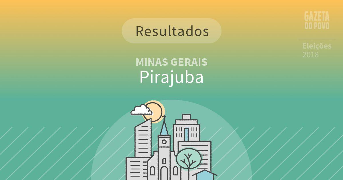 Resultados da votação em Pirajuba (MG)