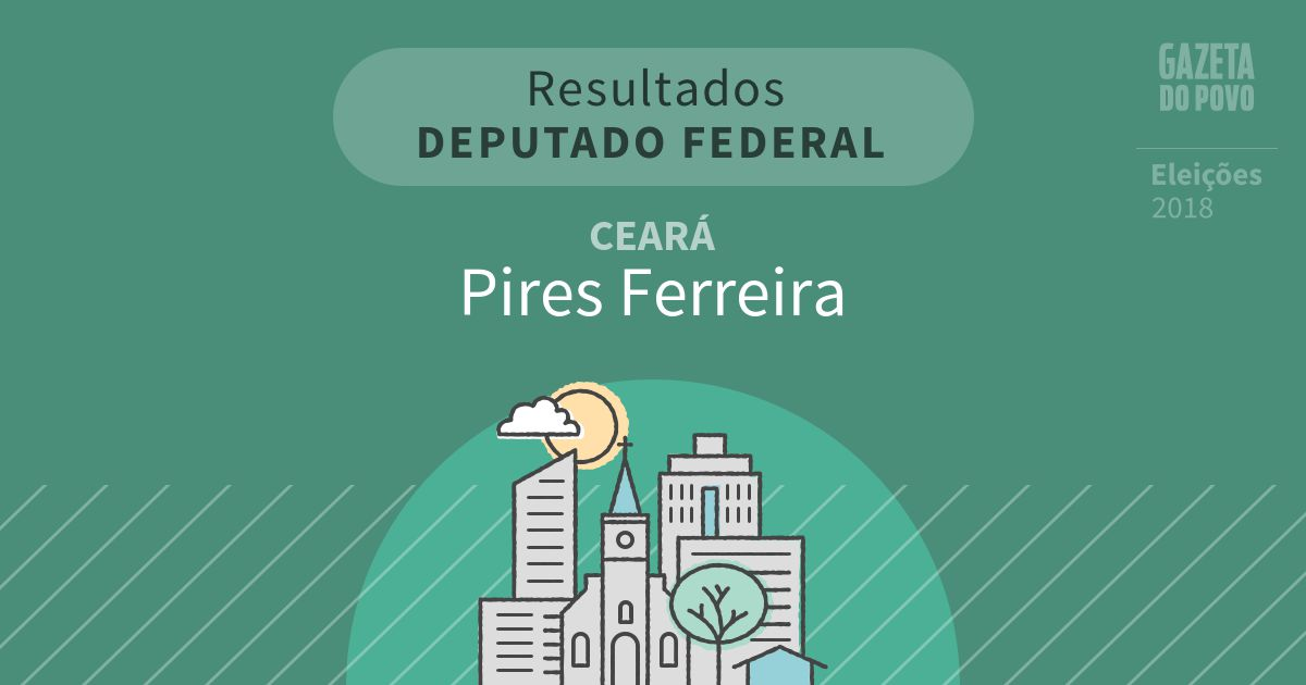 Resultados para Deputado Federal no Ceará em Pires Ferreira (CE)