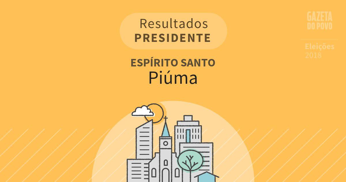 Resultados para Presidente no Espírito Santo em Piúma (ES)