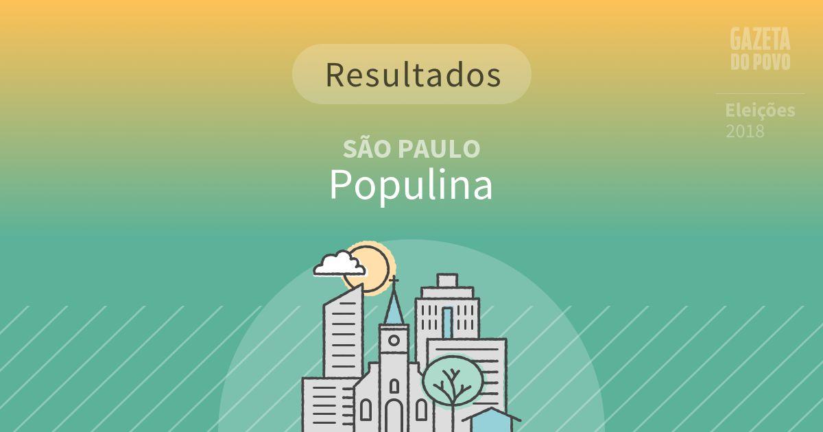 Resultados da votação em Populina (SP)