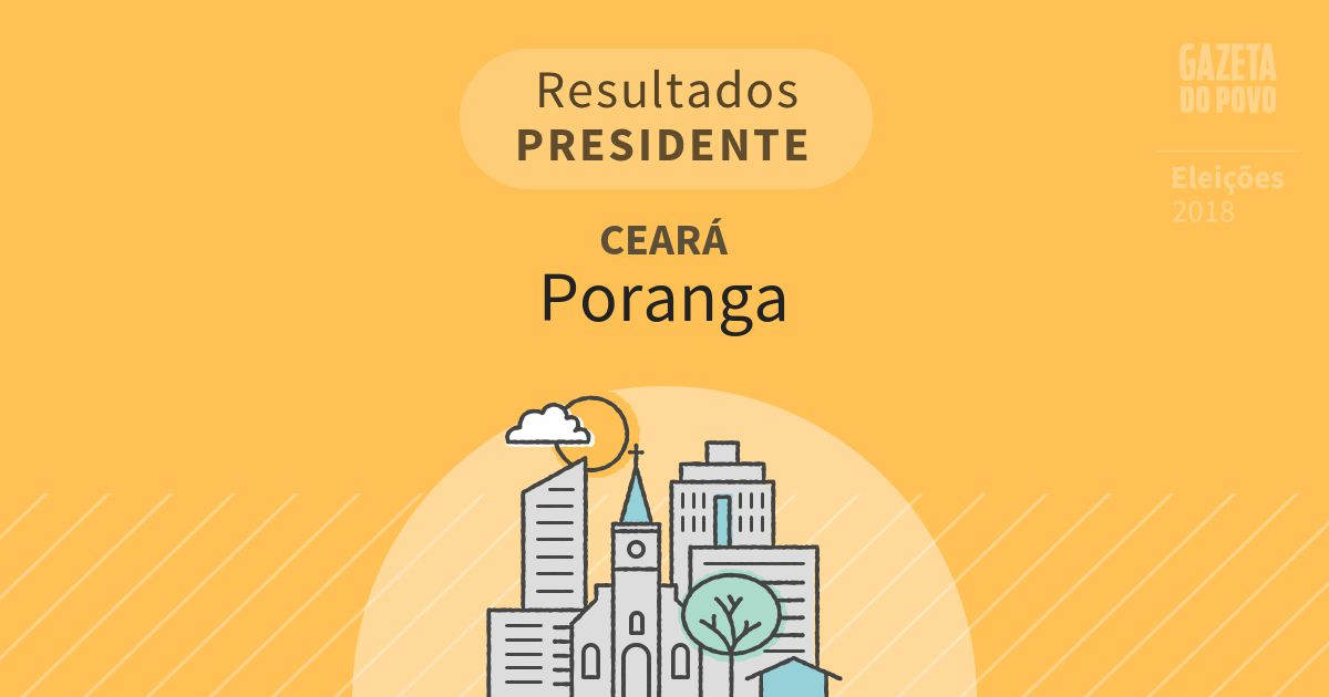 Resultados para Presidente no Ceará em Poranga (CE)