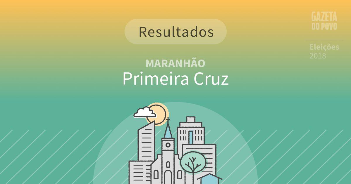 Resultados da votação em Primeira Cruz (MA)