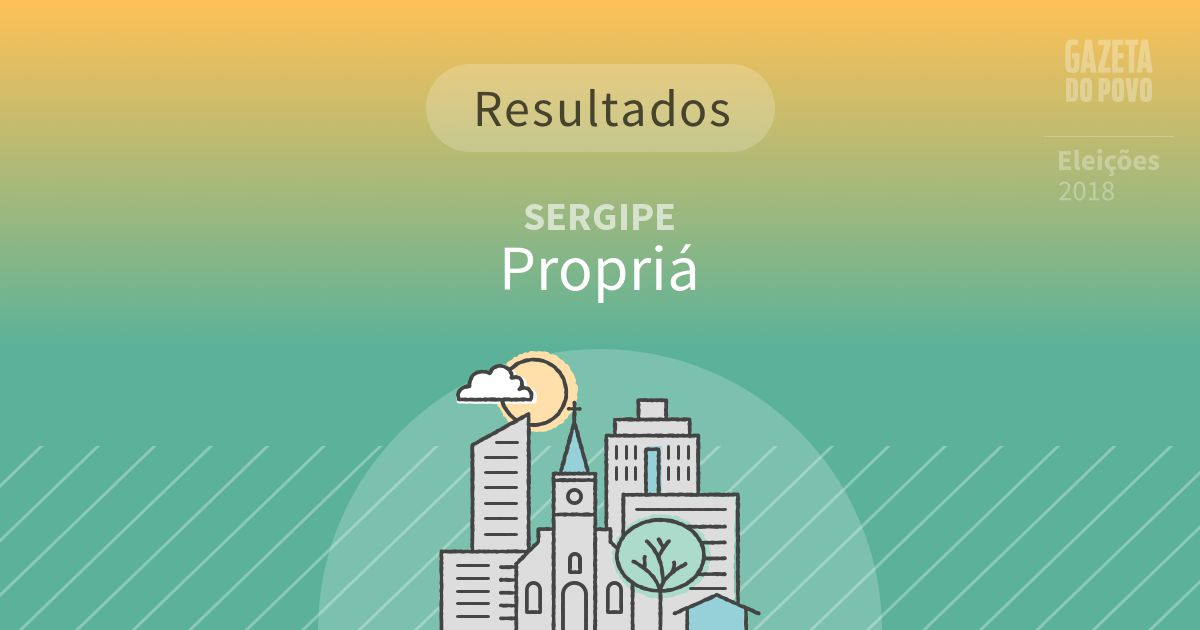 Resultados da votação em Propriá (SE)