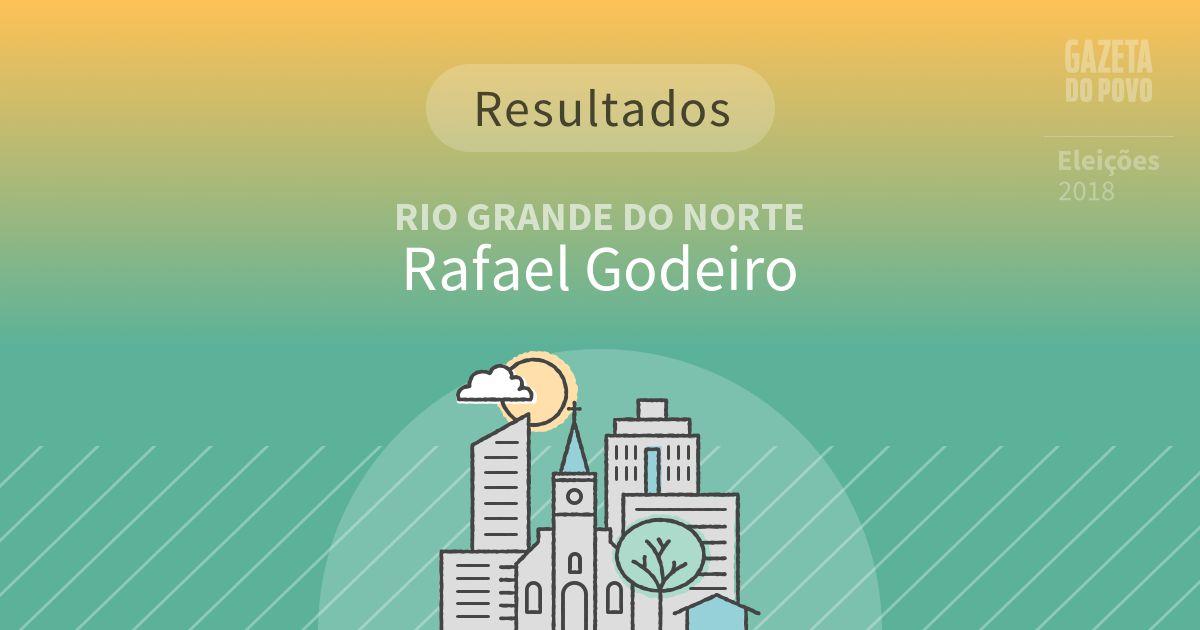 Resultados da votação em Rafael Godeiro (RN)