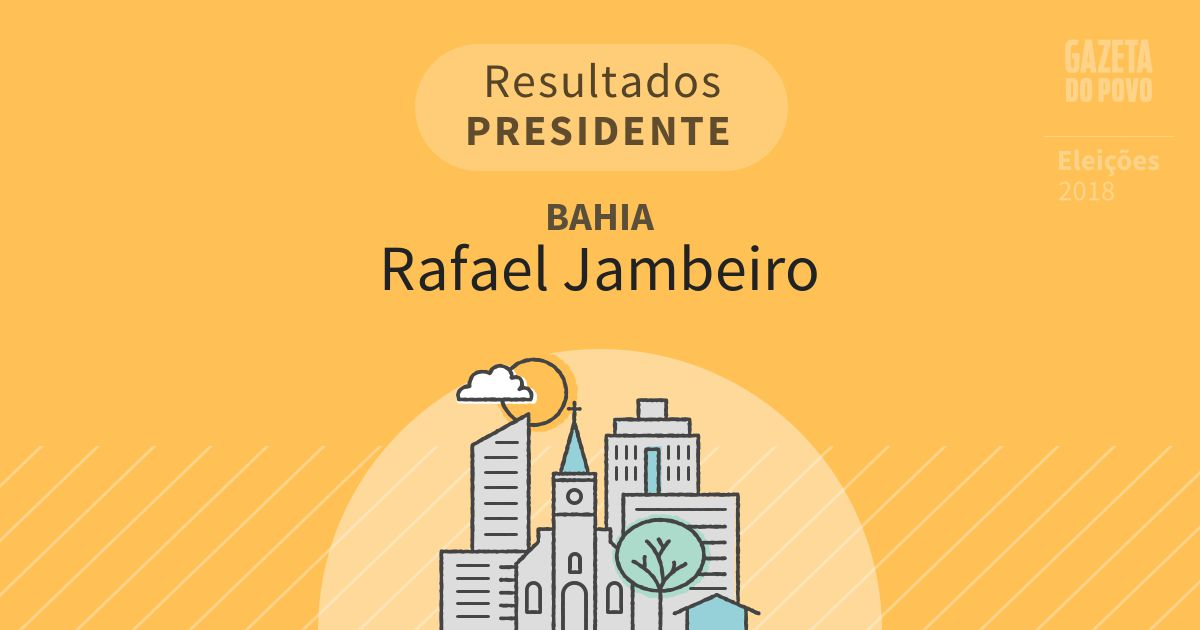 Resultados para Presidente na Bahia em Rafael Jambeiro (BA)