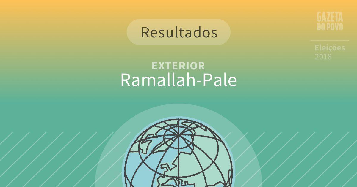 Resultados da votação em Ramallah-Pale (Exterior)