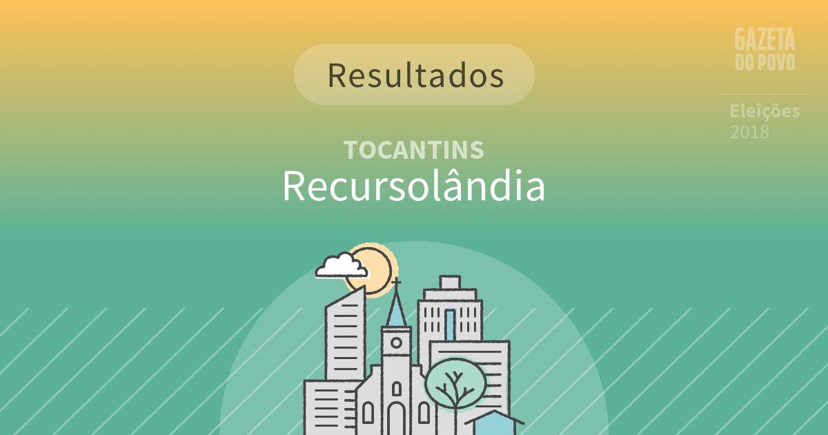 Resultados da votação em Recursolândia (TO)
