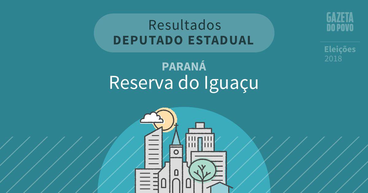 Resultados para Deputado Estadual no Paraná em Reserva do Iguaçu (PR)