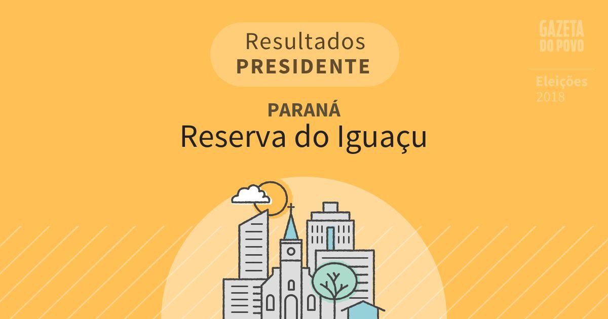 Resultados para Presidente no Paraná em Reserva do Iguaçu (PR)