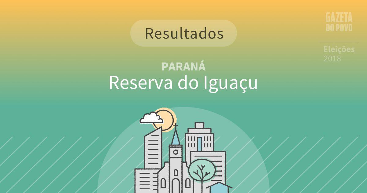 Resultados da votação em Reserva do Iguaçu (PR)
