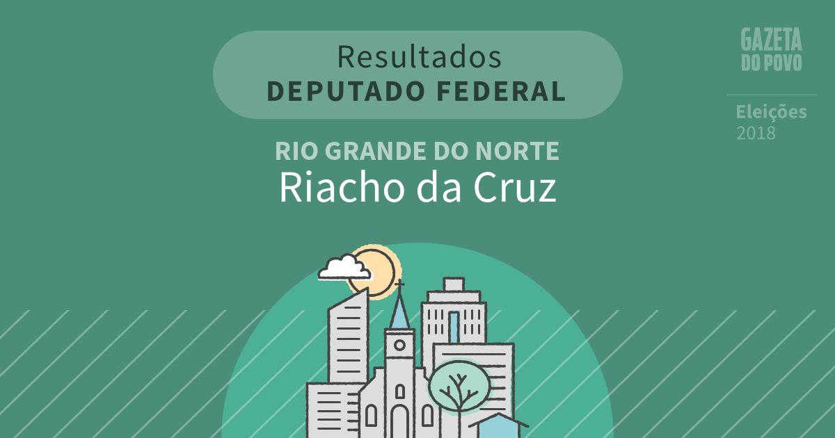 Resultados para Deputado Federal no Rio Grande do Norte em Riacho da Cruz (RN)