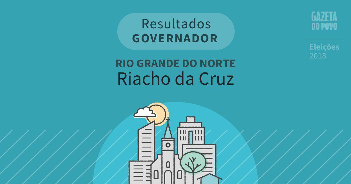 Resultados para Governador no Rio Grande do Norte em Riacho da Cruz (RN)