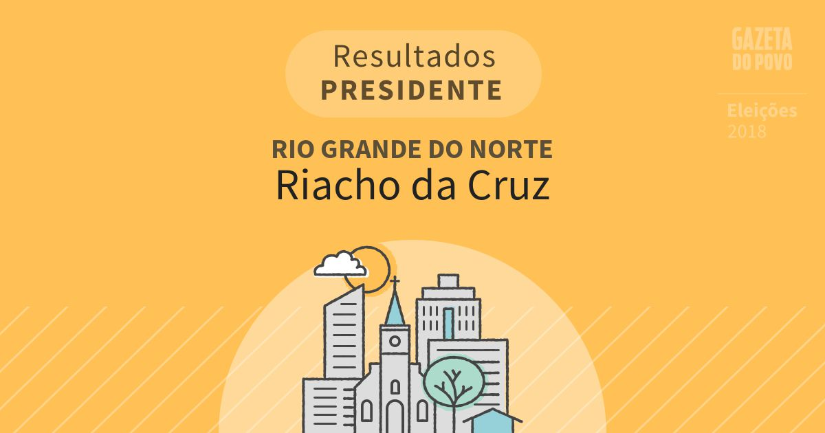 Resultados para Presidente no Rio Grande do Norte em Riacho da Cruz (RN)