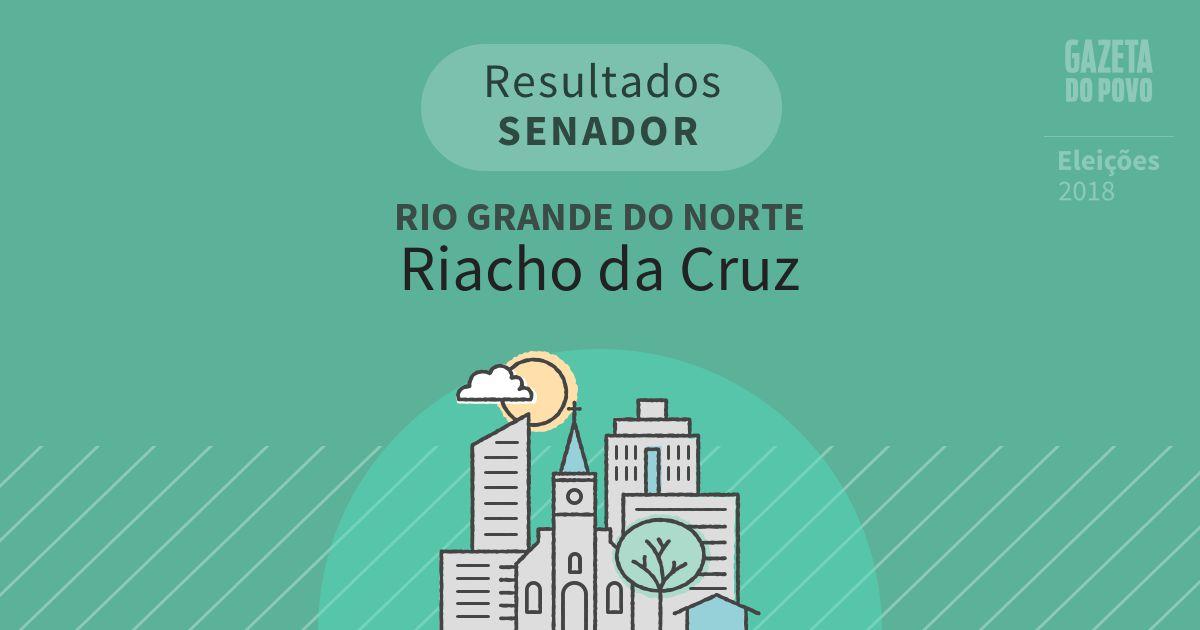 Resultados para Senador no Rio Grande do Norte em Riacho da Cruz (RN)
