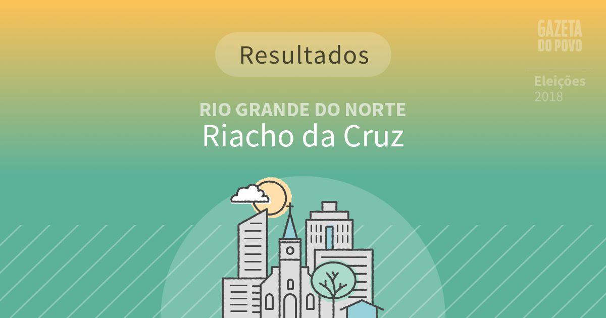 Resultados da votação em Riacho da Cruz (RN)