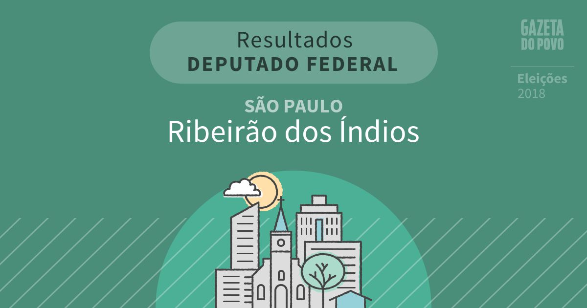 Resultados para Deputado Federal em São Paulo em Ribeirão dos Índios (SP)