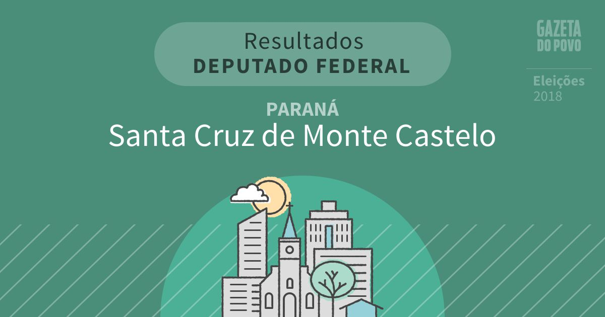 Resultados para Deputado Federal no Paraná em Santa Cruz de Monte Castelo (PR)