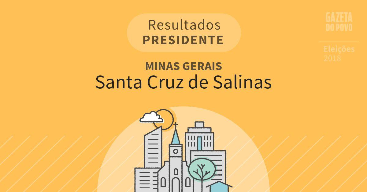 Resultados para Presidente em Minas Gerais em Santa Cruz de Salinas (MG)