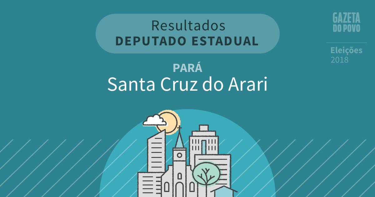 Resultados para Deputado Estadual no Pará em Santa Cruz do Arari (PA)