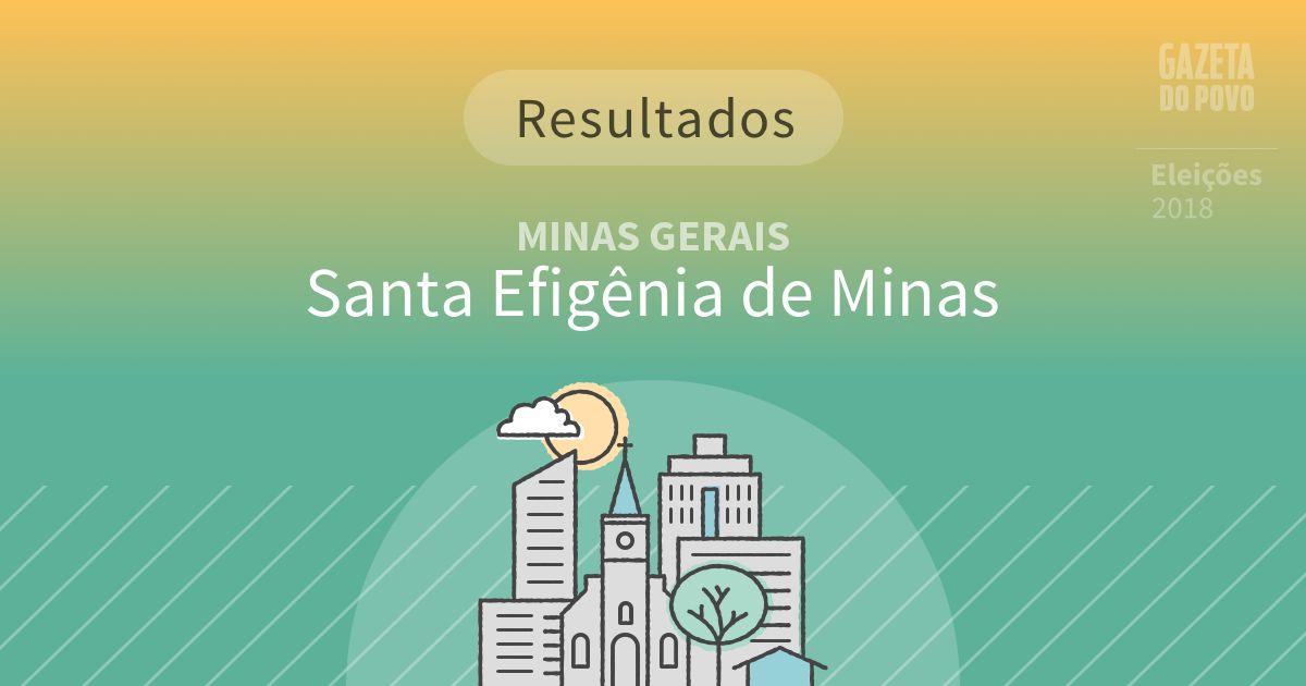 Resultados da votação em Santa Efigênia de Minas (MG)